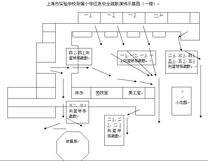 上海市实验学校附属小学应急安全疏散演练示意图(2009